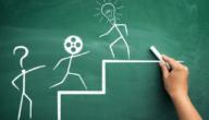 أهميّة التّعليم في عملية تطوير التنمية البشرية المستدامة