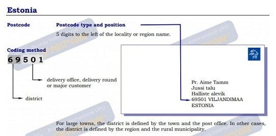 الرمز البريدي إستونيا Postal Code Zip Code Estonia تجارتنا