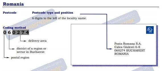 الرمز البريدي رومانيا ✉️ Postal code ZIP code Romania