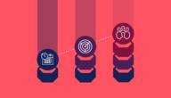 خطوات الخطة التسويقية ومكونات الخطة التسويقية