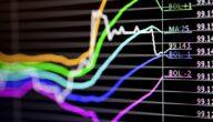 مؤشرات الأسواق العالمية مباشرة وأهم المواقع الالكترونية لعرض مؤشرات
