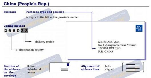 الرمز البريدي الصين ✉️ Postal code ZIP code China
