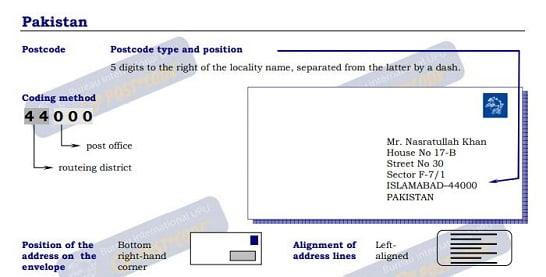 الرمز البريدي باكستان ✉️ Postal code ZIP code Pakistan