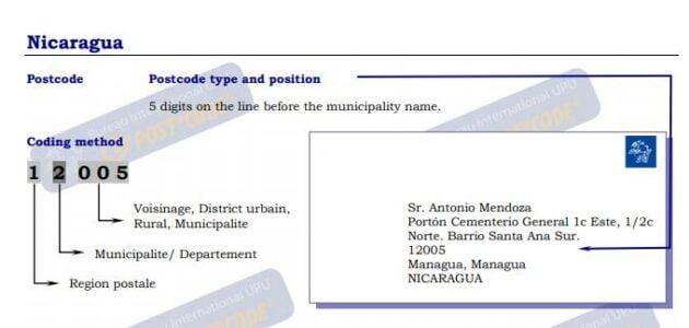الرمز البريدي نيكاراغوا Postal Code Zip Code Nicaragua تجارتنا