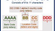 سويفت كود بنك قطر الوطني الأهلي swift code