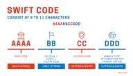 سويفت كود بنك قطر للتنمية swift code