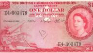 رمز عملة دولار ترينيداد وتوباغو