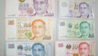 رمز عملة دولار سنغافورة