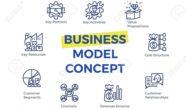 الربح من إعداد نموذج العمل الخاص بك Business Model Canvas