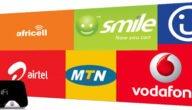 شركات الاتصالات في أوغندا