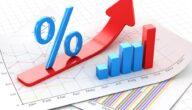 أعلى فوائد البنوك في العالم 2021
