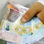 قروض مشاريع في الكويت من البنوك