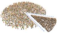 مفهوم تجزئة السوق market segmentation