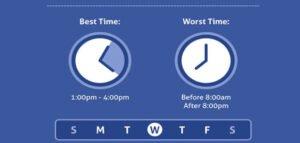 تحديد أوقات النشر على الفيس بوك
